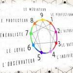 Ennéagramme et Spirale Dynamique, quelles différences?